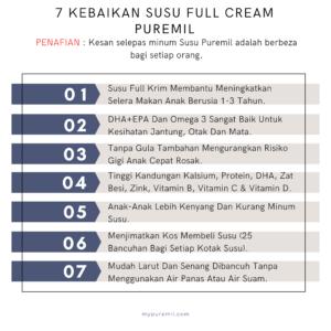 kebaikan susu full cream puremil