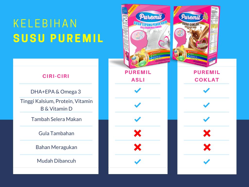 kelebihan susu full cream puremil 1